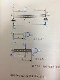 材料力学についての質問です。  私は大学で、せん断力図と曲げモーメント図を書く際に、上向きをy軸の正方向として書く。また、せん断力Qと曲げモーメントMは常に下図のようにして、定義し、解くと教わりました。 しかし、いくつかの参考書をみると、「座標軸は下向きをy軸の正方向とする。」「曲げモーメントは、はりの上面が凹となる場合を正、はりの上面が凸となる場合を負として定義する。」と記述されていま...