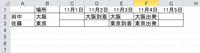 Excelの関数の質問です。  特定の文字を含む文字の検索 をする関数がほしいのですが、 MATCH関数やINDEX関数で調べても 理解できなかったので、助けてください。 「到着」の文字を含む文字の日にち 「出発」の文字を含む文字の日にち が以下の画像の表のH列I列に それぞれ表示されると本当に助かります。  どうかお願い致します。