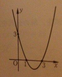 放物線をグラフとする2次関数を求めよ。という問題でよく分かりません。教えてください。