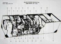 ジョンタイターの乗って来たタイムマシンの設計図の画像が出回ってるが...  科学者は何故作らない?