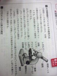 この光学顕微鏡の説明は対物レンズステージにぶつかり割れますよね? 紙試験だけですが光学顕微鏡の練習って社会人の場合買わないと実物を触れませんか?いくらしますか?