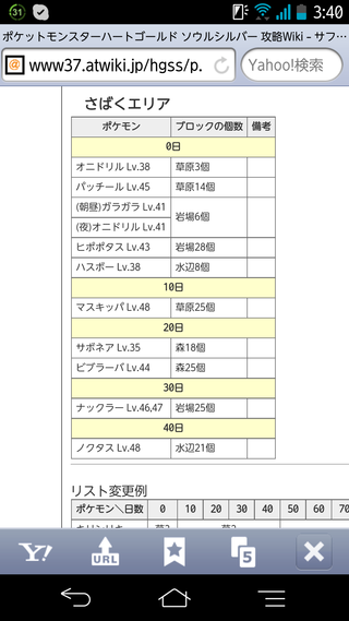 ソウル シルバー ゾーン ポケモン サファリ