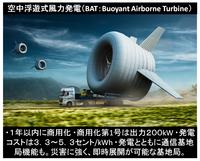 『新型の風力発電! 「浮遊風車」2015年に1基200kWを目指す』2014/12/8  ・1年以内に商用化 ・商用化第1号は出力200kW ・発電コストは3.3~5.3セント/kWh ・発電とともに通信基地局機能も。災害に強く、即時...