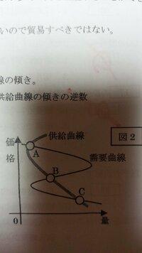 ミクロ経済学の問題なんですが、解説お願いします。 図でグレーの太曲線が供給曲線、細い黒曲線が需要曲線である。A-Cのうちワルラスの安定条件を満たす点はどれか? 1 Aのみ 2 Bのみ 3 AとCのみ 4 A,B,C全て 正解は3です。