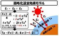 簡易型温室効果モデル。地球大気での温室効果の計算を行う方に、下図の様な簡易型のモデルで計算をしたいと仰るヒトが居られる。ここの簡易型モデルにおいて決定的な欠陥が有る事をご存知だろうか? 地面から出る...