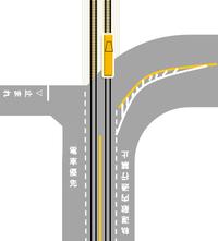 鉄道線路と道路の交差部分は「踏切」です。  そこで疑問なのですが・・ 専用軌道と道路併用軌道のある路線で・・ 片方だけが敷地内の線路の場合・・  その接点も「踏切」になるのでしょうか???