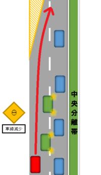 車線減少区間では、早々と車線変更したがる傾向があるようですが。   図の赤い車のように、ギリギリまで進んでから車線変更することは、  ルール違反でしょうか? それとも   マナー違反でしょうか??