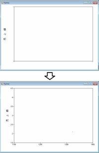 vb.net のチャート(Chart)について教えて下さい。[開発環境] VB2010、Windows7/Pro   Chartを使用して散布図を作成している途中で困っています。 Y軸の目盛線を表示した時と表示しない時で Y軸のタイトル位置...