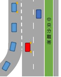 [高速道路の本線を走行中] 合流点付近で本線へ合流しようとしている車がいる場合  赤い車は、追い越し車線へ移動してあげることが常識マナーでしょうか???
