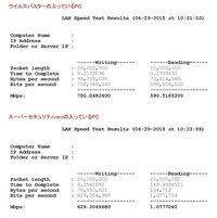 セキュリティ vpn スーパー Windows 10