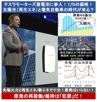 『テスラが家庭用蓄電池事業に参入!価格が1/5に!来年から日本発売! 』2015/5/2  → 東芝製:20.8万円/kWh テスラ製:4.2万円/kWh ⇒ テスラ製:4.2万円/kWhは、 ・原発再稼働方針によって殺さ...
