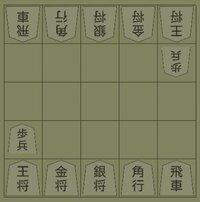この将棋は先手必勝、後手必勝どちらだと思いますか。  ただし成は一段目に到達した場合に行えるとします。  個人的には、これだと後手必勝っぽい気がします。