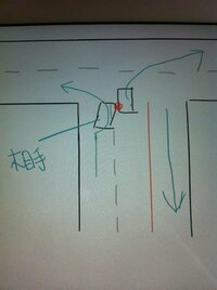 左折時に大きく右に膨らみ隣の車線の車と衝突、過失割合は? 先程質問した際ご回答くださった方ありがとうございました。 とても参考になりました。過失割合に関して、私の説明能力の欠如と 補足から画像添付できなかったので再度質問します。  片側2車線のT字路で左側の車線が左折レーン、右側の車線が右折レーン。 相手の車が左車線(左折レーン)、こちらの車が右車線(右折レーン)にいました。 相...