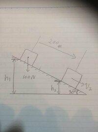 力学の問題の解き方がわかりません!! 問 ある物体が添付してある画像のように斜面にそって200m移動した。 この時変化した位置エネルギーと速度v(2)を求めよ。  空気抵抗は無視できるものとし、摩擦係数を☆とする。(ニューと打ちたかったのですがどれかわからなかったので摩擦係数を☆として回答お願いします)