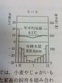 ラパスの年平均気温が緯度のわりに 低い理由は、何ですか?