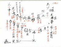 全てを薄切りにする日本の秀思學は米国の無理解を明かしてきました。漢字は神示である。神を知ることが世界と個人が幸せになる道である。この確認のために改めて厚切りジェイソンに回答します。 これができるのは...