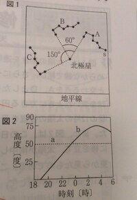 ある地点で、3月21日の21時に北斗七星と北極星を観察した。図1はこのときの北斗七星の位置をAとし、その後の北斗七星の位置をB,Cとして北極星を中心にそのスケッチを表したものである。図2は、 図1中のsで示した...
