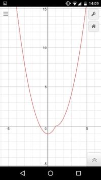 絶対値も含んだ二次関数のグラフの描き方について y = x^2 - x - x - 1    という二次関数のグラフを描けという問題が出され、スマホのアプリに頼ったのですが、なぜ下の画像のようなグラフになるのかがわかり...