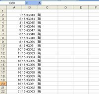 Excelvba で下記のコードを作成しましたが文字化けします。 どうしてですか? Sub 練習() Dim i For i = 2 To Cells(Rows.Count, 1).End(xlUp).Row  Cells(i, 3) = MidB(Cells(i, 2), 4, 3) Next  End Sub 文字化けの画像もあります。