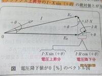 電圧降下、力率改善に関する問題です。  1相当たりの抵抗値が0.5Ωで、作用リアクタンス値が2Ωの三相3線式送電線がある。 この送電線の電圧降下率が0%である時、受電端の負荷の力率角(°)の値を、進相、遅相、の種別を付記して答えよ。ただし、この送電線の線電流値は0(A)ではない有限な値であり、電圧降下値を求める際の送電端電圧と受電端電圧の虚数成分は無視して、実数部のみによる簡易計算にて求...