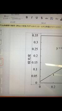 Excelについて  グラフを作ったときの軸の目盛りで 0 0.5 1.0 1.5 2.0…としたいのに0 0.5 1 1.5 2…となってしまうのはどうしたら直りますか? 要するにすべての小数点以下の桁数を揃えたい ということです