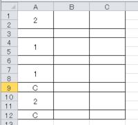 エクセル 関数 について筆問です  Cの上の数字の合計を出したのですが どうしたらいいですか?