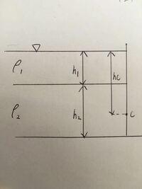 水理学の静水圧について この問題の解き方を教えてください  図のようにρ1=800(kg/m^3)の油とρ2=1000(kg/m^3)の二層に分かれて容器に入っている。側壁に作用する単位当たりの全水圧P(KN)および水面から作用点Cまでの高さhc(m)を求めよ。  h1=9.3(m) h2=13.3(m)