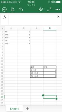 VBAのselect caseでA列の点をふまえて隣のBが評価するもの作りたいのですが、どうすればいいにですか?