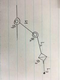 学校の演習の時にやったのですが、よくわからなかったです… 誰か教えてくださる方いませんか?お願いします。   以下の自由ロボットアームの先端の位置姿勢の座標変換を求めよ(加法定理を用いて三角関数をまとめること) 座標変換を求めたうえでθ1=30度、θ2=45度、θ3=60度、L1=L2=1.0,L3=0.5のとき先端の位置姿勢をもとめよ。