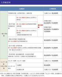 関西大学の受験料について質問です。 私は今年、関西大学の外国語学部に出願する予定なのですが、  ・2月3日と6日の学部個別日程 ・2月7日と8日の全学部日程 ・センター利用入試 前期日程  これら全ての日程で受ける学部は外国語学部のみです。(他学部との併願はしません)   以上の日程だと受験料はいくらになるのでしょうか? 関西大学のホームページを見たのですが、  学部個別日程(3,5000)...