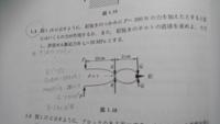 材料力学の基礎の問題についてなんですが、下図のボルトの直径の求め方について教えて頂いてもよろしいでしょうか。