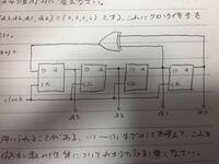 この順序回路の動作を表す状態図を描けという問題ですが、Q3~Q0の初期値によって状態の移り方が違うのもあって、どうまとめたら良いのか分かりません。 上の素子はXOR、下4つの素子はDフリップフロップです。この回路は擬似乱数に用いられることがあるとの記述もあります。