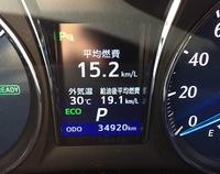 平均燃費と給油後平均燃費の違いは何ですか? この車になって4年目ですが、こんな表示が出ることにすら気付かなかったです。  車にまったく無知な主婦のため、わかりやすく教えて頂けると助 かります(^_^;)