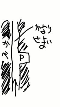 狭い前面道路?からの車庫入れのやり方や注意点を教えてください。画像のようなところです。 バックで入るときに、車庫の入り口の角でぶつけそうなのと、前面道路の壁(住宅)に車の前が当たらな いか不安です。 一旦車庫を通りすぎてからバックして駐車を目指してバックするのですが、車の左前が次第に厳しくなってきます。そして、左後や左側が車庫の入り口に迫ります… 車庫入り口の左右も空白ではなく、塀です