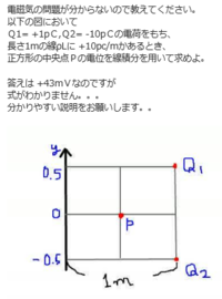 電磁気学、線電荷からの電位について求める問題について教えてください  先日大学でhttps://oshiete.goo.ne.jp/qa/6899125.htmlと全く同じ問題が出題されました。 右側の点電荷Q1,Q2が作る電位の和は -0.11439...