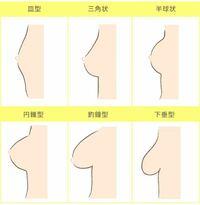 高一女子です。胸の形が、画像の三角状ってやつに近いんですけど、もっと綺麗な丸みを帯びた形にしたいんですけど…どうやったらできますかね??
