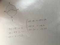 15分単位で計算してるのですが、 よくわからなくて 教えていただきたいです。 中1です。  145.25 → 145.5 145.75. →146 145.70. →145.5