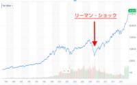 仮想通貨の暴落でメンヘラになっている方々へ  ビットコインが2009年に世に出されてから、ビットコインをはじめとする仮想通貨の価格は右肩上がりに成長してきました。 途中で若干の価格調整があったものの、仮想通貨は全体的に右肩上がりで成長を続け、その成長は現在でも続いています。  世の中には、仮想通貨の終わりが近いなどと不安を煽るようなニュースもありますが、結論からいうと仮想通貨のバブル...
