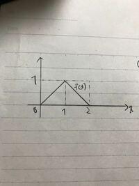 大学数学に関する質問です。 写真のような三角波パルスf(t)を式で表し、そのラプラス変換式f(s)を求めなさい。  1年前に習ったのですが忘れてしまい、質問しました。解法を教えてください。