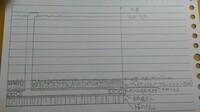 沈殿層のあるレッドビーシュリンプ水槽をnohohoさんの水槽(実験水槽その10)を見て作ろうと思ったのですがポーラスボールの層とバイオボールの層っていると思いますか?自分は30センチキューブ 水槽で猫よけネット→鉢底ネット→底面フィルター、ボール状ろ材→プラチナソイルブラウン2センチ→水草一番サンド1センチとするつもりです。これであまり良くない点などはありますか?それと鉢底ネットは100均の...