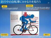『走行中の自転車にかかる力を知ろう』という写真を偶然見つけたのですが、画素数が悪くて読めません。『走行中の自転車にかかる力』を教えてください。