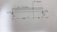 物理の質問です。 下図のような単純ばりに等分布荷重と集中荷重がかかるはりの支点A,Bの反力は,Rа≒5083N、Rв≒4417Nである。 ○、×で答えよ。  図は写真を添付します。  こちらのご教授をよろしくお願いします。