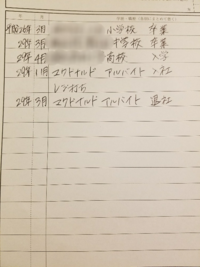 平成 去年 扶養控除申告書について