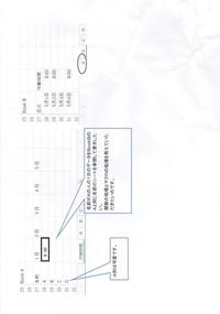 HLOOKUP関数で複数シートのセルを参照することでご教示願います。 Book AのA列に名前があります。 Book Bの各シートにBook AのA列の名前が付いています。 Book AのシートのA列の名前とBook Bの同じ名前のシートから セルのデータを表示したいのです。 関数で処理すると31日分のセル × 人数(名前の数)で相当動作が 重くなるのではと心配しております。 処...