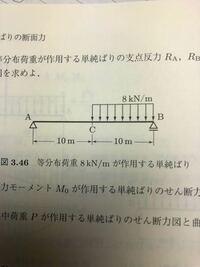 下図の画像の問題で等分布荷重が作用する単純梁の支点反力RA,RBとせん断力、曲げモーメントの求め方を教えてください