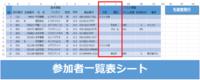 Excel VBA 一覧表のふたつの列のどちらかに値がある場合だけデータを別のシートへ転記して一括印刷するコード   【作業環境】  OS:Windows7 Excel:2013 【現在の状況】  〇スイミングスクールの夏休み短...