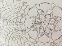 パイナップルレースの編み方についてです。画像の4段め(画像が横向きになってしまい、見辛くて申し訳ないです。)の始め、反時計回りで立ち上がり3目+鎖3目、長編み、鎖7目…というところはわか るのですが、最後...