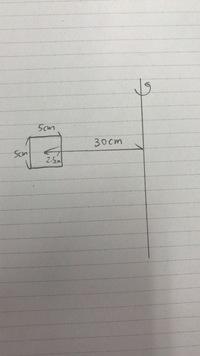 回転体の体積と表面積について。以下の画像のような 一辺が5cmの正方形の回転体の体積と表面積を求めて下さい