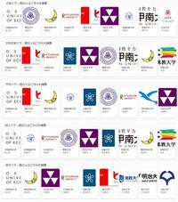 近畿大学とGoogleで検索すると大阪経済大学が急上昇検索ワードでトップに出るんですが、これ何なんでしょうか? 関西大学、京都産業大学、甲南大学、龍谷大学でも急上昇ワードでトップに出ました。以前は大経大も一緒に検索されているワードで出てはいましたが、トップに出てきたのは何か理由があるのでしょうか?  画像 上から近大、京産、甲南、龍谷、関大
