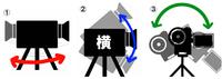 ビデオカメラ初心者なのですが三脚について教えてください! 宜しくお願いいたします。  ハンドルがひとつしかない三脚はチルト? (参考イラスト②)を調節するためについているのだと思うのですが、撮影する...
